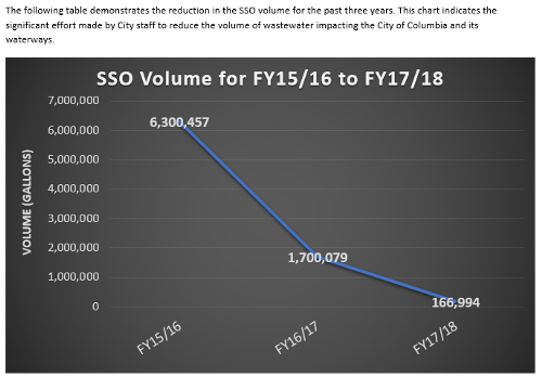 SSO Vol Dec Chart 2018